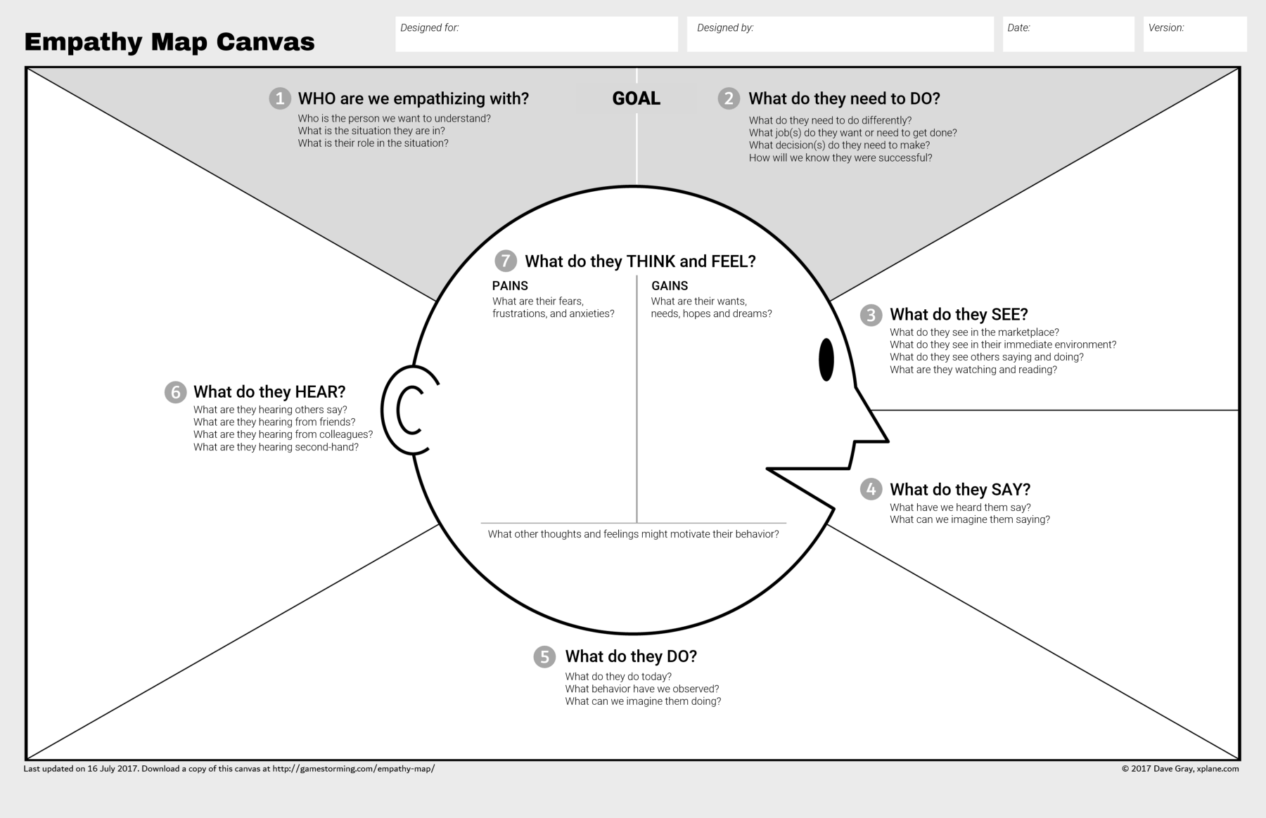 empathy map canvas dave gray